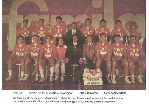 ....dagli archivi del volley..... AMARCORD  20 - anni 80/90