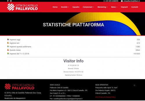 www.pallavolocittadicastello.it ////// 100.000 visitors